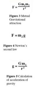 Gravitational Attraction Newtons second law calculation of acceleration of gravity