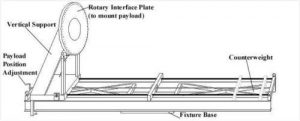 Details of L Adapter fixture for horizontal payload orientation